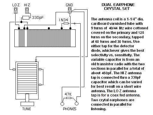 Crystal Radio Wiring Diagram | Wiring Diagram